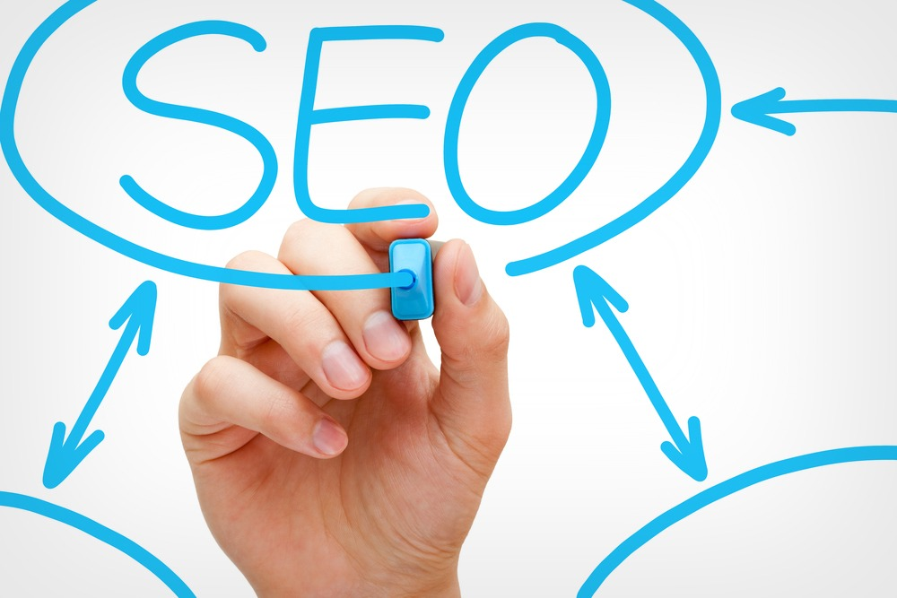 How To Write an SEO optimized article? Step by Step Guide